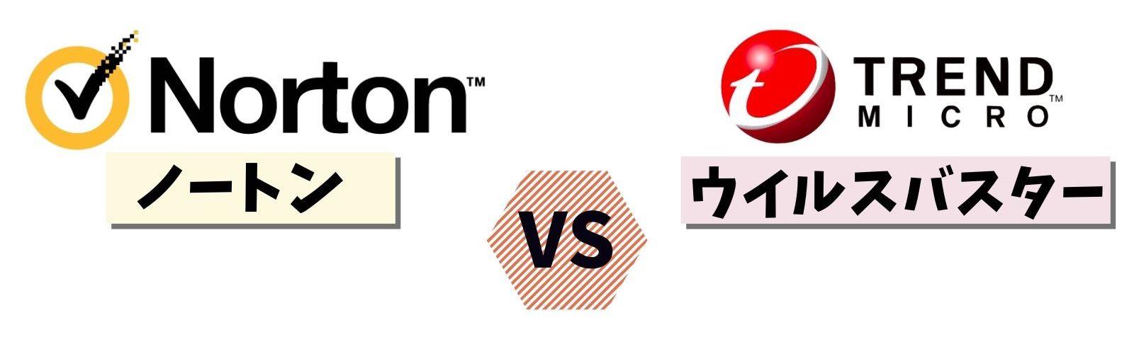 「ノートン」と「ウイルスバスター」を5つの項目で徹底比較
