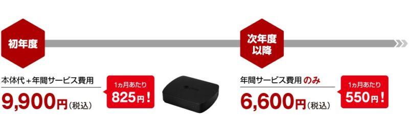 ウイルスバスターfor home networkの価格